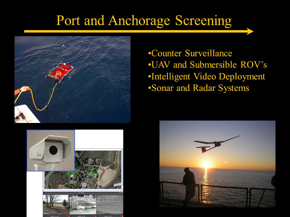 Port and Anchorage Screening Counter Surveillance UAV and Submersible ROV's Intelligent Video Deployment Sonar and Radar Systems