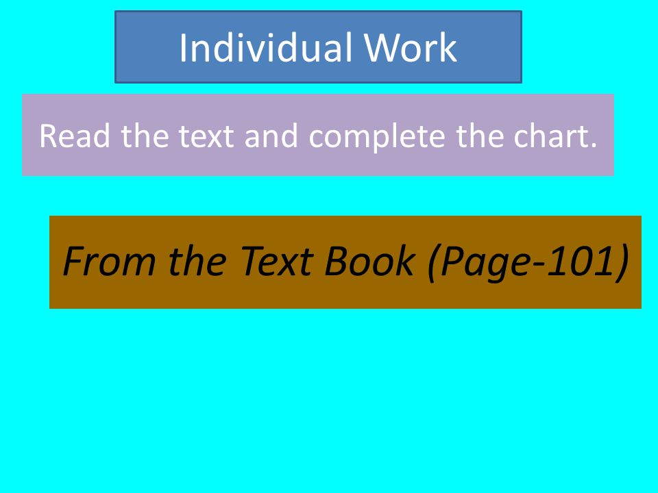 Read the text and complete the chart. Individual Work From the Text Book (Page-101)