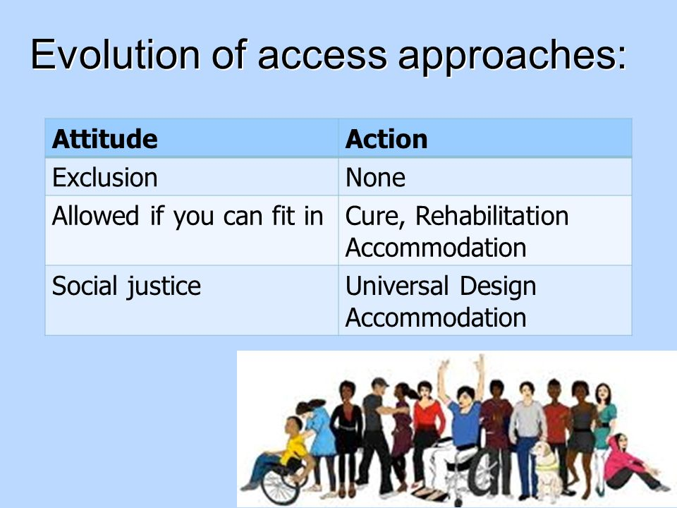 Evolution of access approaches: AttitudeAction ExclusionNone Allowed if you can fit inCure, Rehabilitation Accommodation Social justiceUniversal Design Accommodation