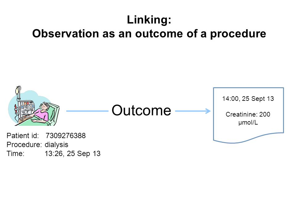 Linking: Observation as an outcome of a procedure Patient id: 7309276388 Procedure: dialysis Time: 13:26, 25 Sep 13 Outcome 14:00, 25 Sept 13 Creatinine: 200 µmol/L