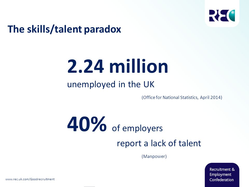 2.24 million unemployed in the UK (Office for National Statistics, April 2014) 40% of employers report a lack of talent (Manpower) The skills/talent paradox www.rec.uk.com/Goodrecruitment