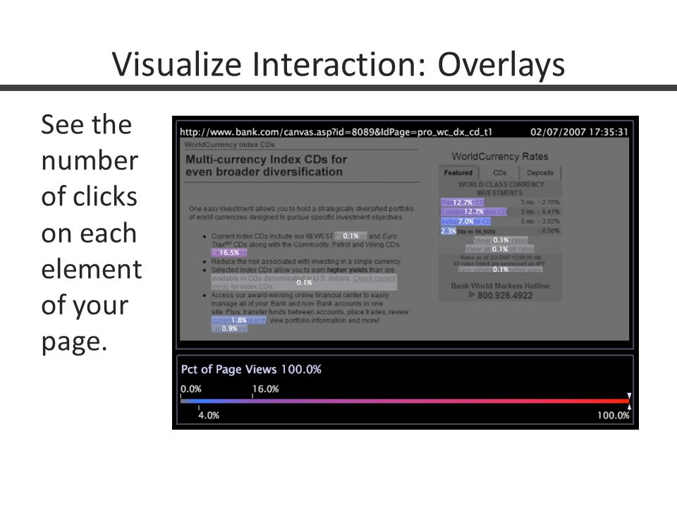 Visualize Interaction: Overlays See the number of clicks on each element of your page.