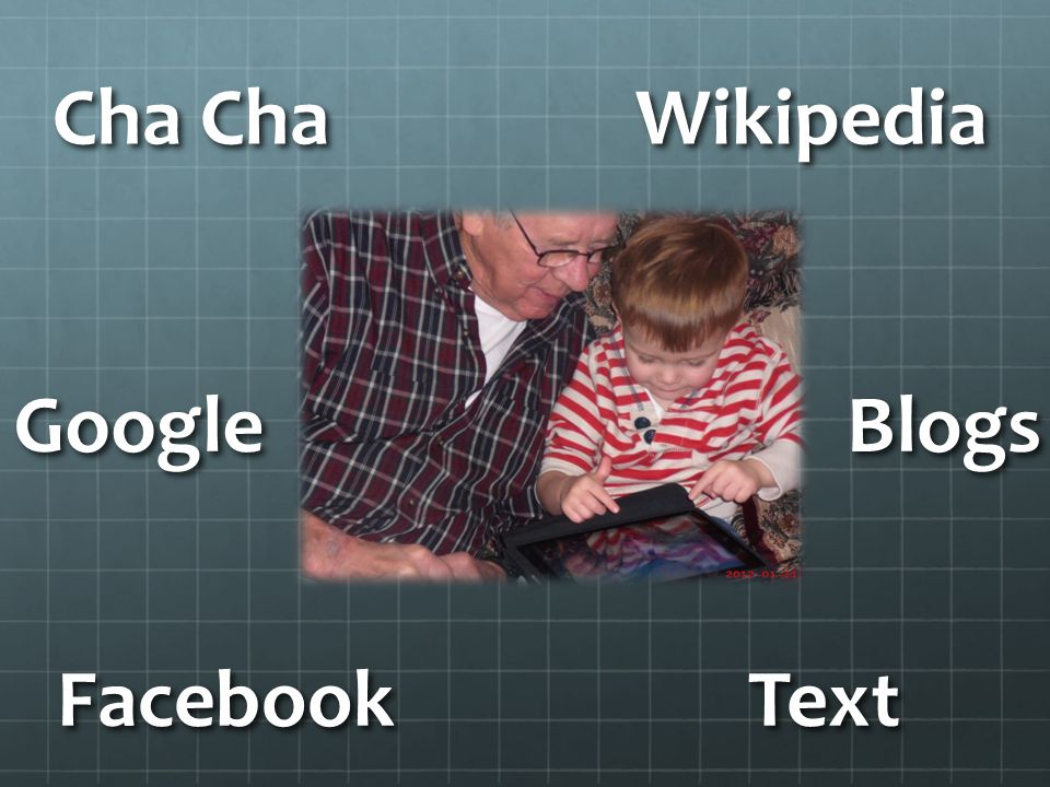 Blogs Wikipedia Google Cha Cha TextFacebook