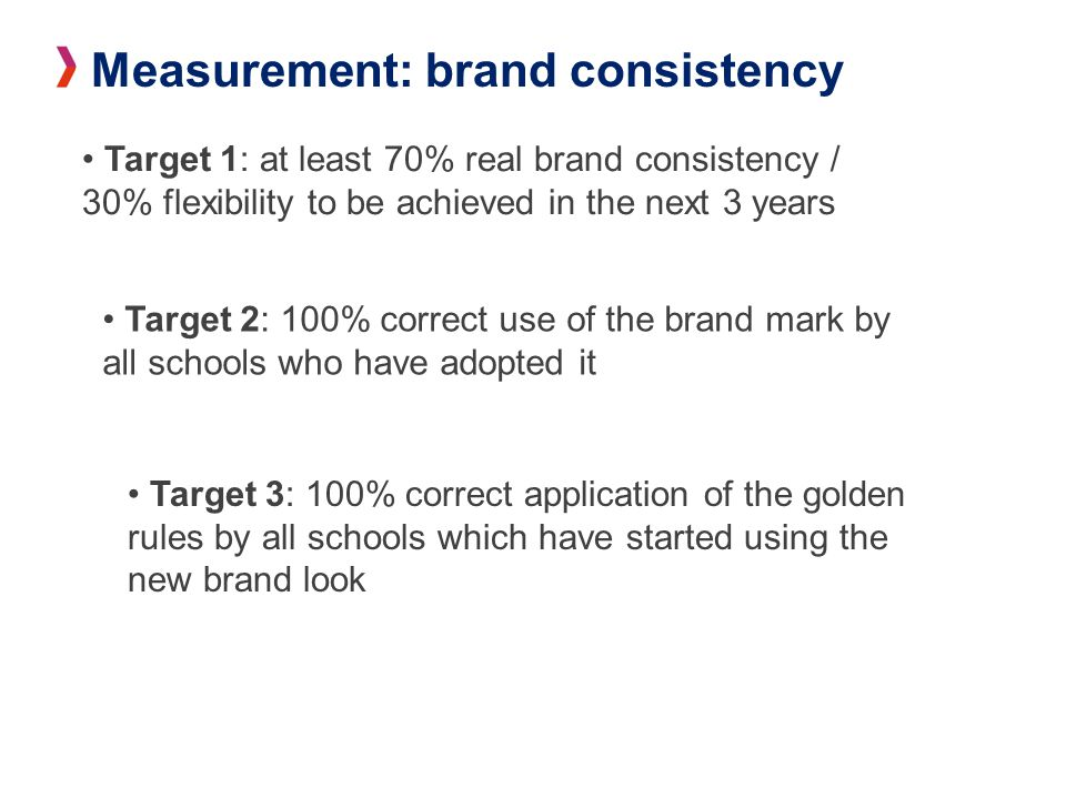 Target 1: at least 70% real brand consistency / 30% flexibility to be achieved in the next 3 years Measurement: brand consistency Target 2: 100% correct use of the brand mark by all schools who have adopted it Target 3: 100% correct application of the golden rules by all schools which have started using the new brand look
