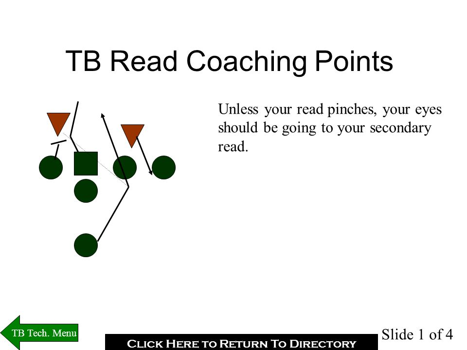 Tailback 6 Second Rule-Zone Identify your Read: 1st DLM past C(shade does not count).