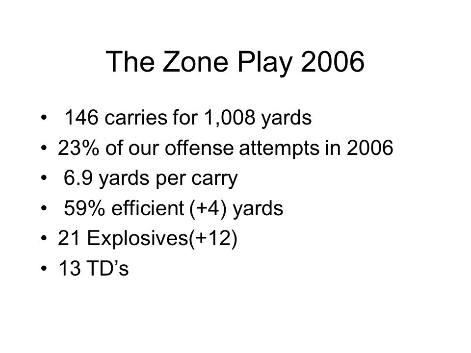 The Zone Play 2004-2005 203 carries for 1,278 yards 20% of our offense attempts in 2004-5 6.3 yards per carry 58% efficient (+4) yards Zero Lost Yardage Plays 12 TD's