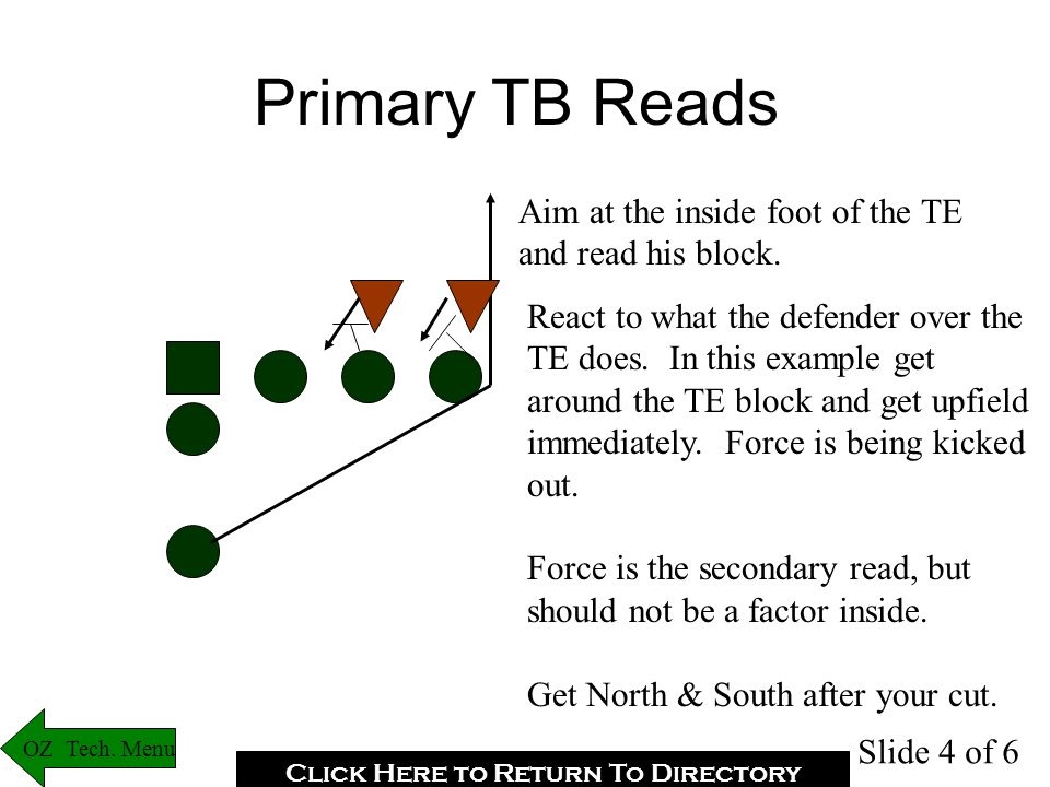 Primary TB Reads Aim at the inside foot of the TE and read his block.