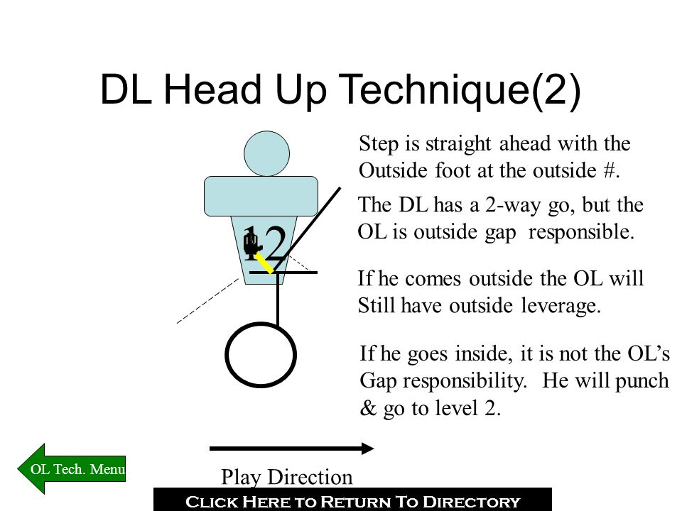 DL Outside Technique (3) 12 Play Direction Step at 45 degrees with The outside foot at the DL's outside #.