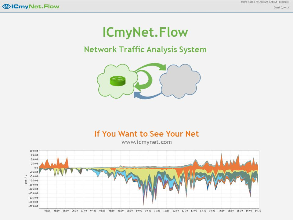 ICmyNet.Flow Network Traffic Analysis System If You Want to See Your Net www.icmynet.com