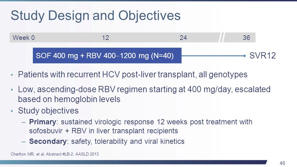46 Patients with recurrent HCV post-liver transplant, all genotypes Low, ascending-dose RBV regimen starting at 400 mg/day, escalated based on hemoglobin levels Study objectives –Primary: sustained virologic response 12 weeks post treatment with sofosbuvir + RBV in liver transplant recipients –Secondary: safety, tolerability and viral kinetics SOF 400 mg + RBV 400 ‒ 1200 mg (N=40) SVR12 Week 012 24 36 Charlton MR, et al.