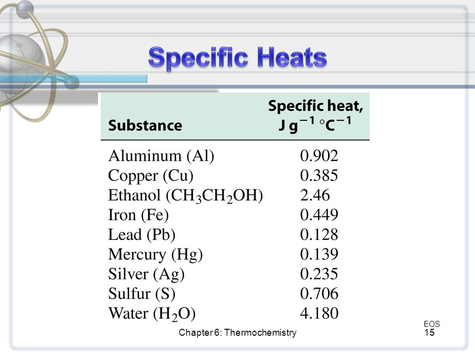 Chapter 6: Thermochemistry15 EOS