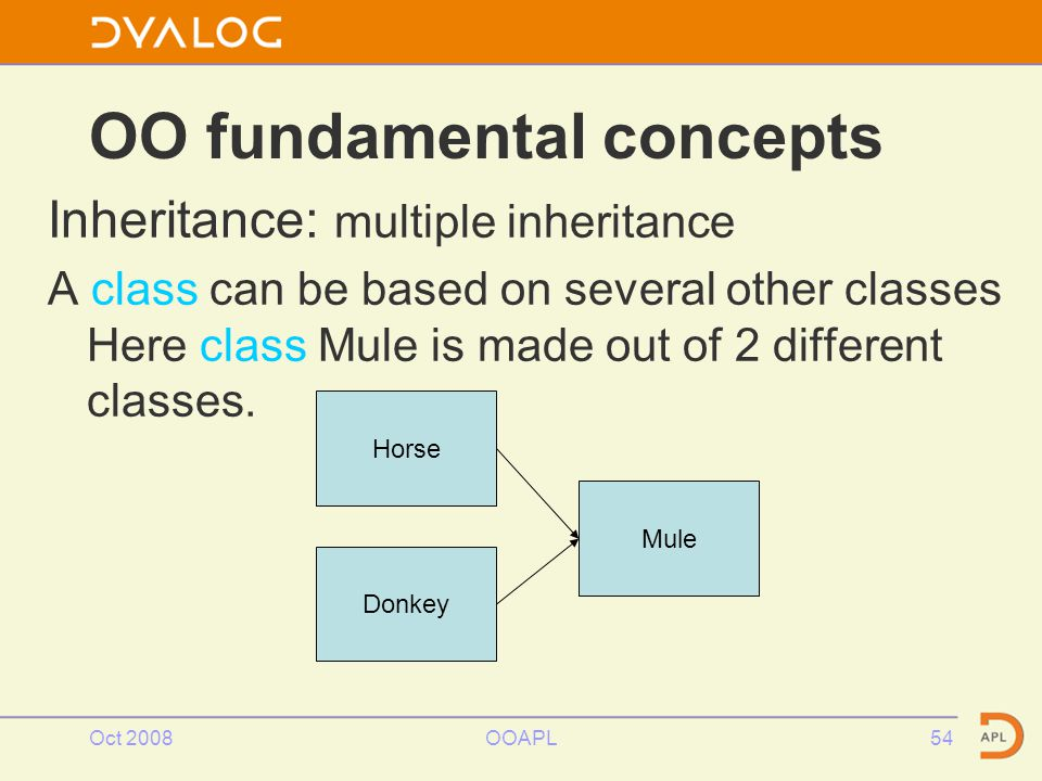 Oct 2008OOAPL54 OO fundamental concepts Inheritance: multiple inheritance A class can be based on several other classes Here class Mule is made out of 2 different classes.