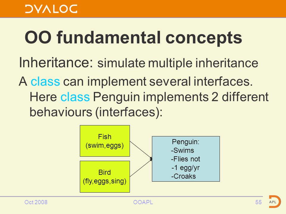 Oct 2008OOAPL55 OO fundamental concepts Inheritance: simulate multiple inheritance A class can implement several interfaces.