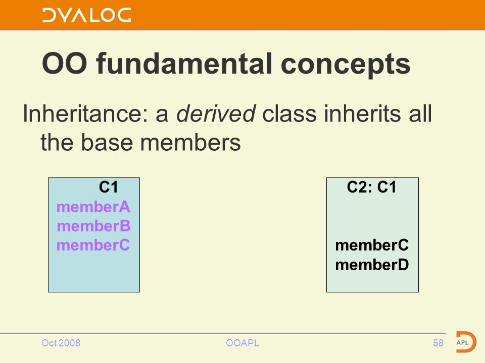 Oct 2008OOAPL58 OO fundamental concepts Inheritance: a derived class inherits all the base members C1 memberA memberB memberC C2: C1 memberC memberD