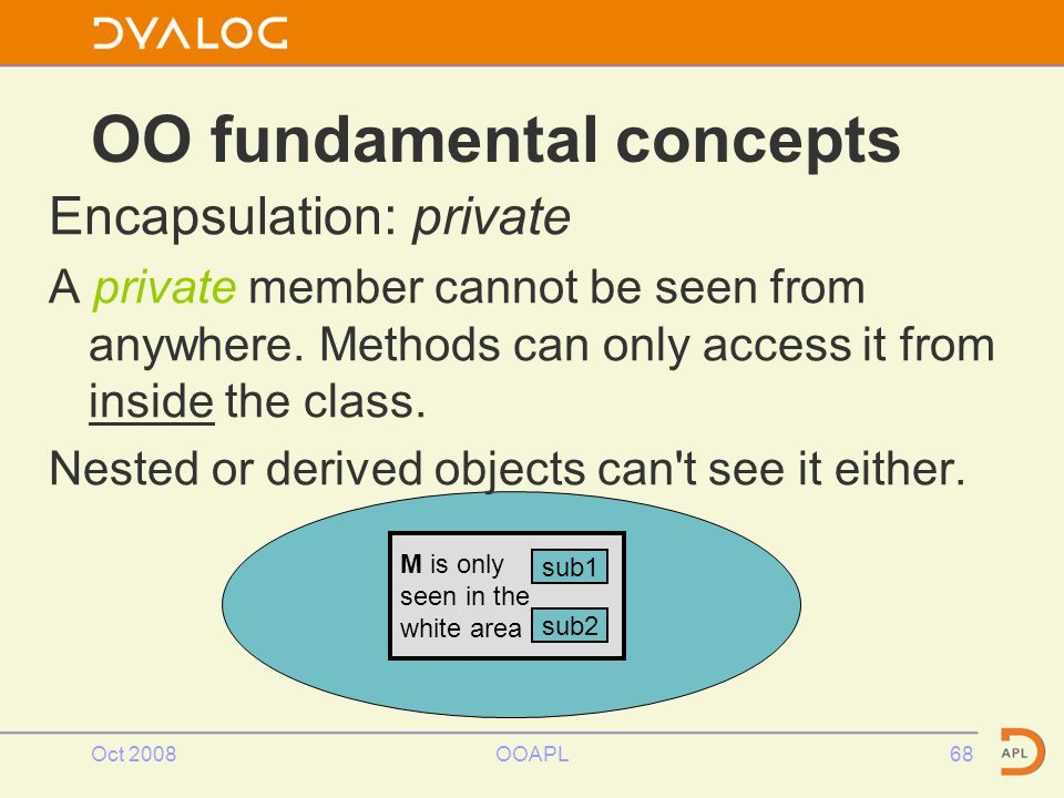 Oct 2008OOAPL68 OO fundamental concepts Encapsulation: private A private member cannot be seen from anywhere.
