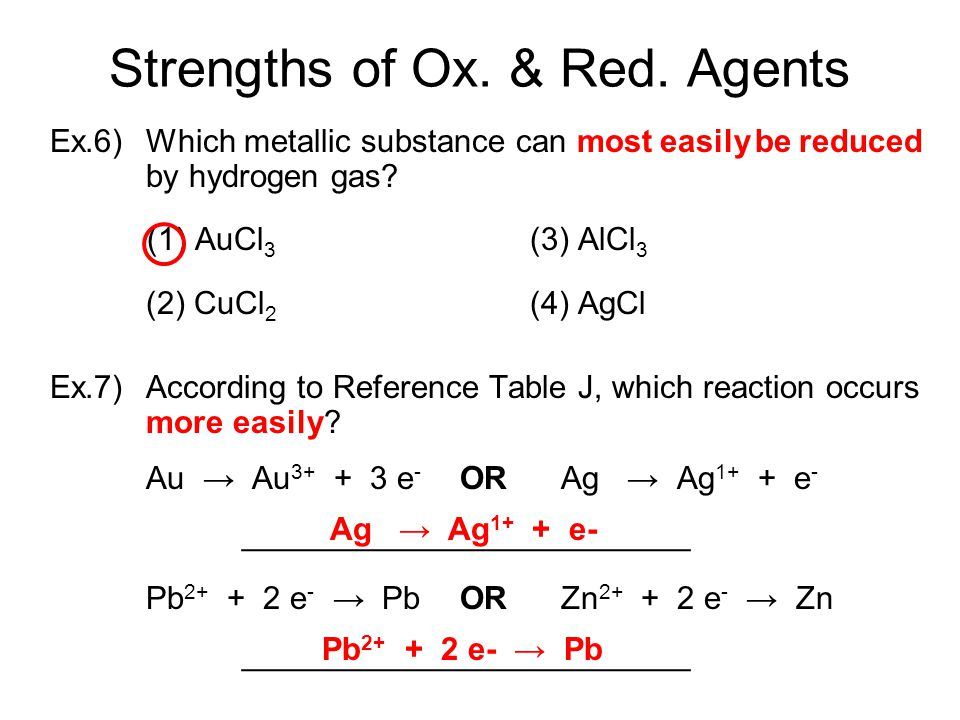 Strengths of Ox. & Red.