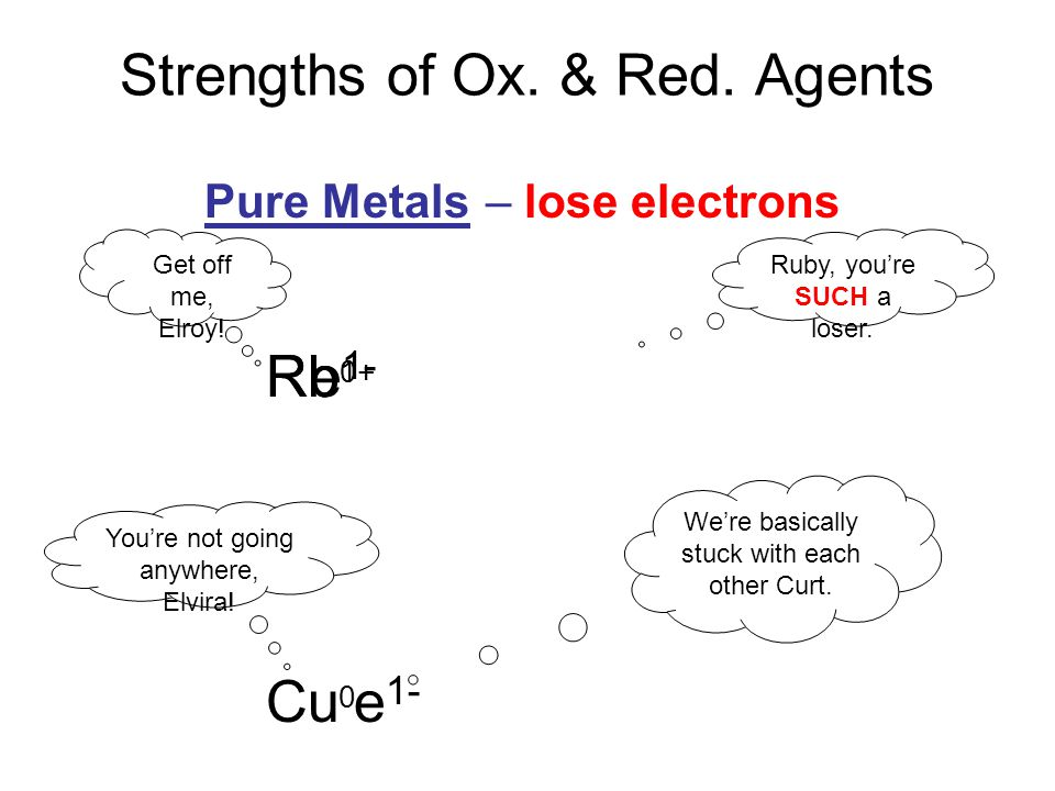 Strengths of Ox. & Red. Agents Pure Metals Rb 0 Ruby, you're SUCH a loser.