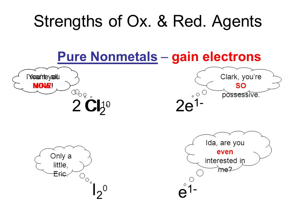Strengths of Ox. & Red. Agents Pure Nonmetals Cl 2 0 Clark, you're SO possessive.