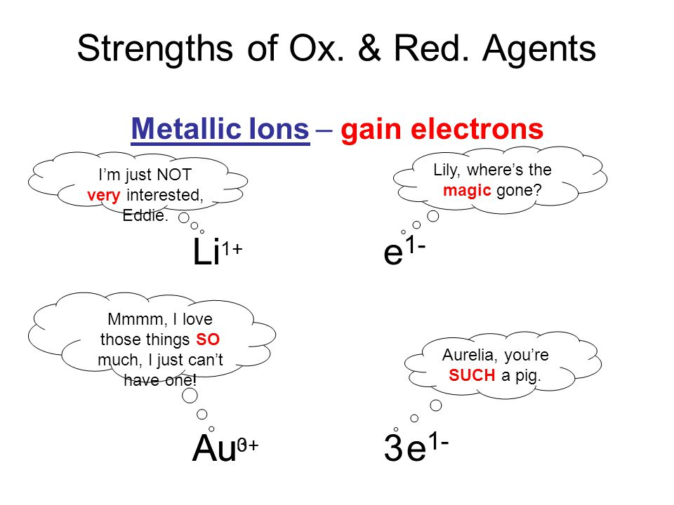Strengths of Ox. & Red. Agents Metallic Ions Li 1+ Lily, where's the magic gone.