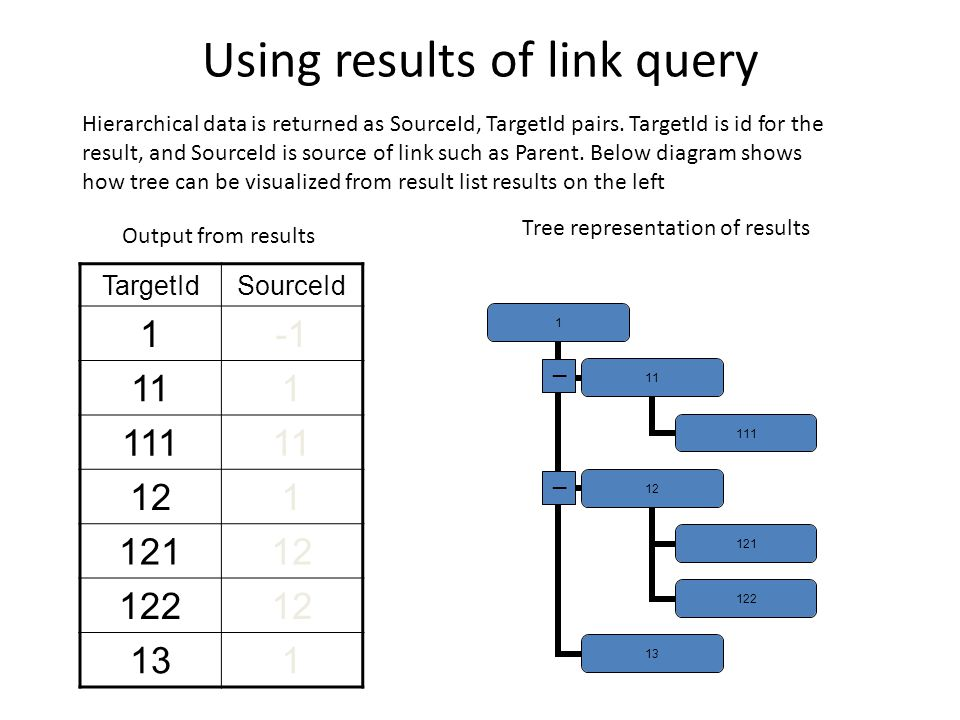 Using results of link query TargetIdSourceId 1 111 11111 121 12112 12212 131 _ _ Output from results Tree representation of results Hierarchical data is returned as SourceId, TargetId pairs.
