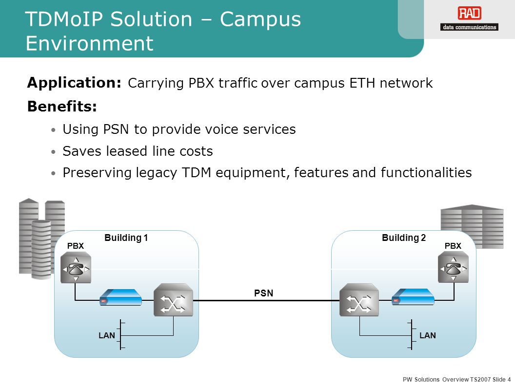 PW Solutions Overview TS2007 Slide 4 TDMoIP Solution – Campus Environment Application: Carrying PBX traffic over campus ETH network Benefits: Using PSN to provide voice services Saves leased line costs Preserving legacy TDM equipment, features and functionalities Building 1 LAN Building 2 Leased Line PSN LAN PBX