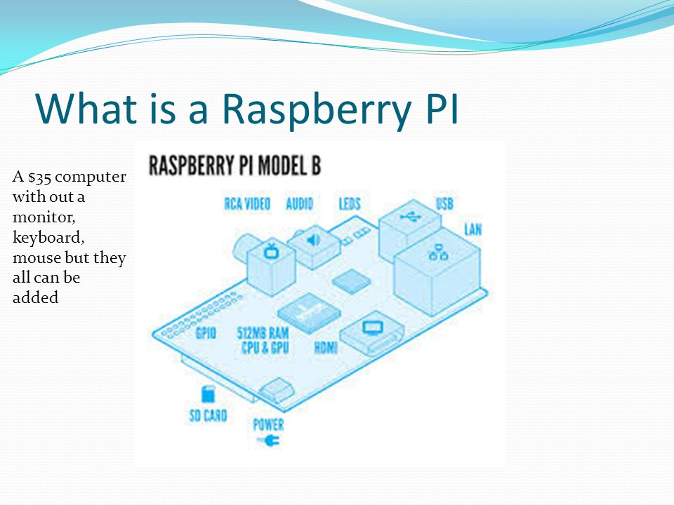 What is a Raspberry PI A $35 computer with out a monitor, keyboard, mouse but they all can be added