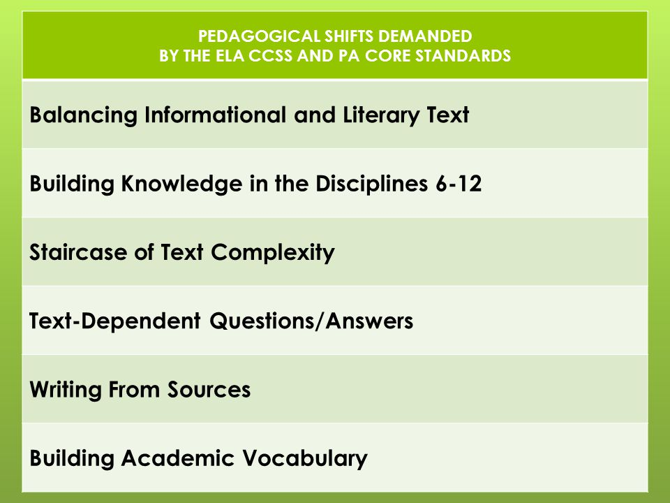 PEDAGOGICAL SHIFTS DEMANDED BY THE ELA CCSS AND PA CORE STANDARDS Balancing Informational and Literary Text Building Knowledge in the Disciplines 6-12 Staircase of Text Complexity Text-Dependent Questions/Answers Writing From Sources Building Academic Vocabulary