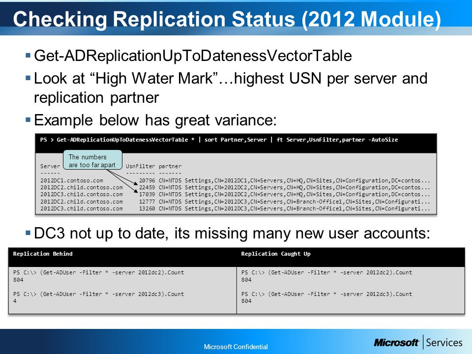 Microsoft Confidential Checking Replication Status (2012 Module)  Get-ADReplicationUpToDatenessVectorTable  Look at High Water Mark …highest USN per server and replication partner  Example below has great variance:  DC3 not up to date, its missing many new user accounts: The numbers are too far apart