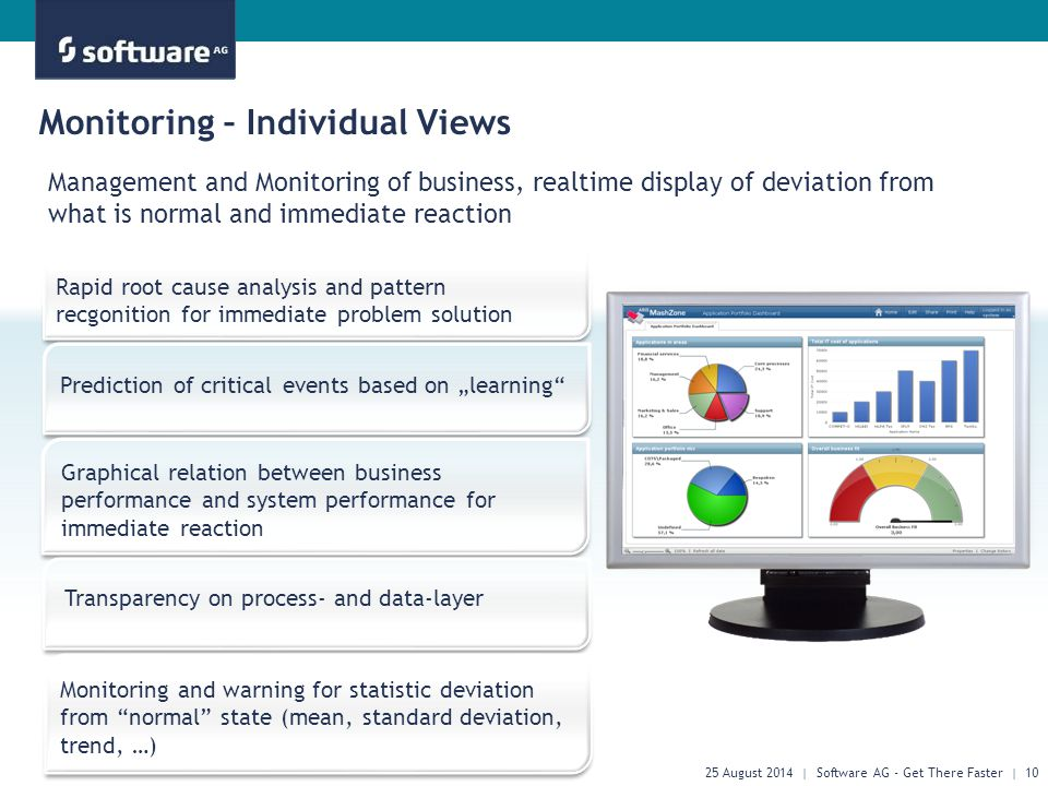 "Management and Monitoring of business, realtime display of deviation from what is normal and immediate reaction Monitoring – Individual Views 25 August 2014 | Software AG - Get There Faster | 10 Rapid root cause analysis and pattern recgonition for immediate problem solution Prediction of critical events based on ""learning Graphical relation between business performance and system performance for immediate reaction Transparency on process- and data-layer Monitoring and warning for statistic deviation from normal state (mean, standard deviation, trend, …)"