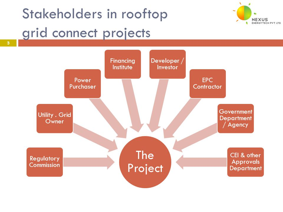 Stakeholders in rooftop grid connect projects 3 The Project Regulatory Commission Utility.