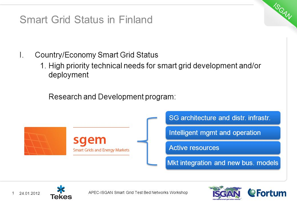 Smart Grid Status in Finland I.Country/Economy Smart Grid Status 1.High priority technical needs for smart grid development and/or deployment Research and Development program: 1 ISGAN APEC-ISGAN Smart Grid Test Bed Networks Workshop SG architecture and distr.