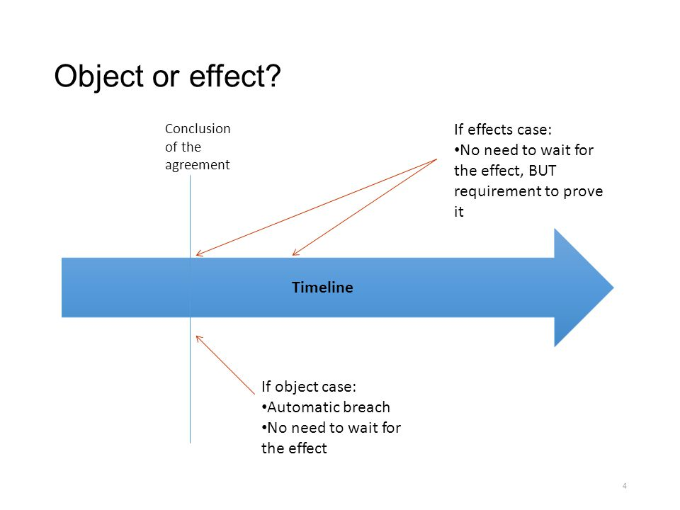 Object or effect.