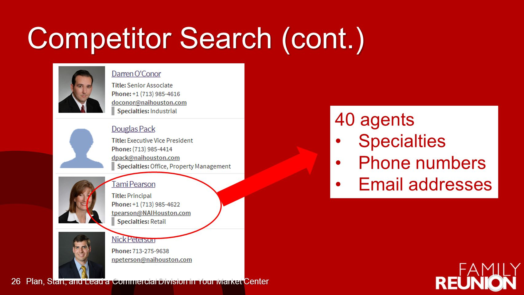 Competitor Search (cont.) 40 agents Specialties Phone numbers Email addresses Plan, Start, and Lead a Commercial Division in Your Market Center26