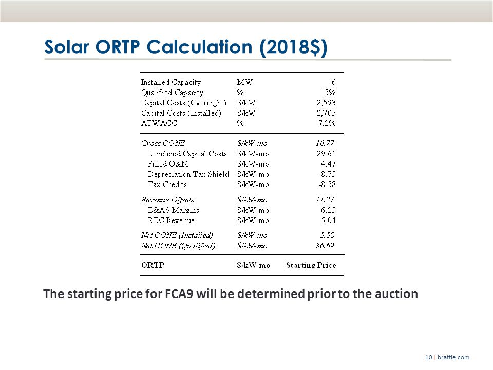 | brattle.com10 The starting price for FCA9 will be determined prior to the auction Solar ORTP Calculation (2018$)