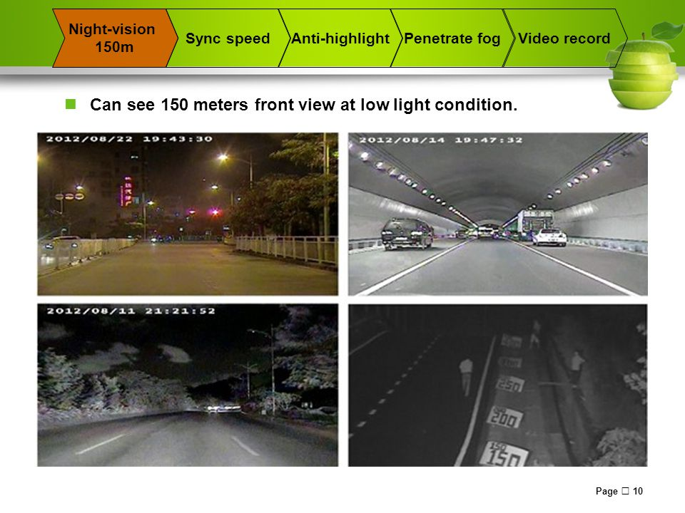 Page  10 Sync speedAnti-highlightPenetrate fog Night-vision 150m Video record Can see 150 meters front view at low light condition.
