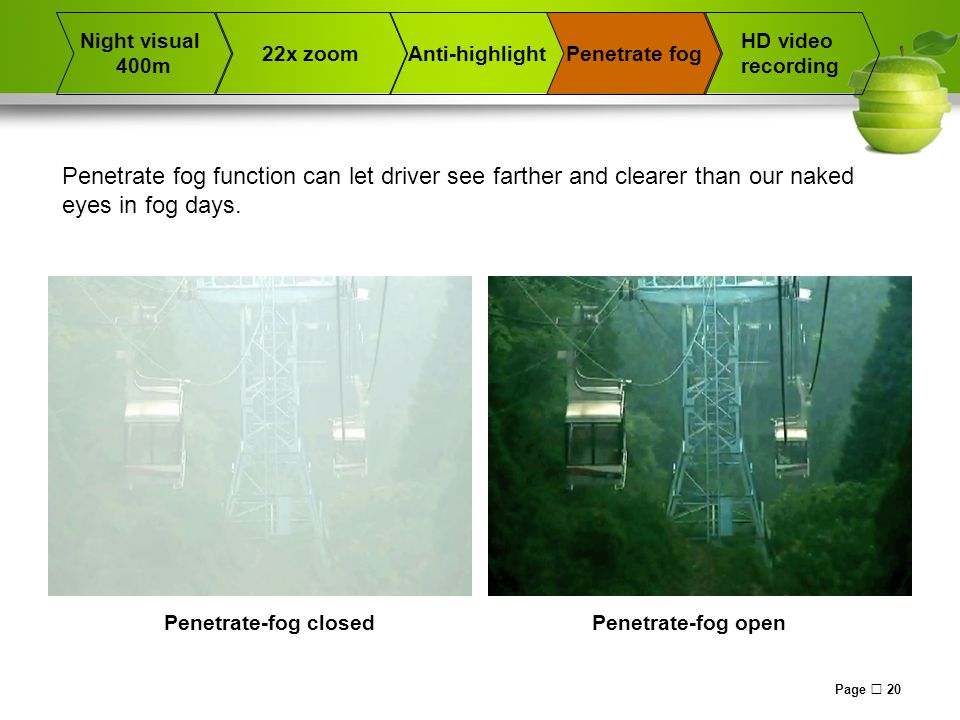 Penetrate-fog closed Penetrate-fog open Page  20 22x zoomAnti-highlightPenetrate fog Night visual 400m HD video recording Penetrate fog function can let driver see farther and clearer than our naked eyes in fog days.