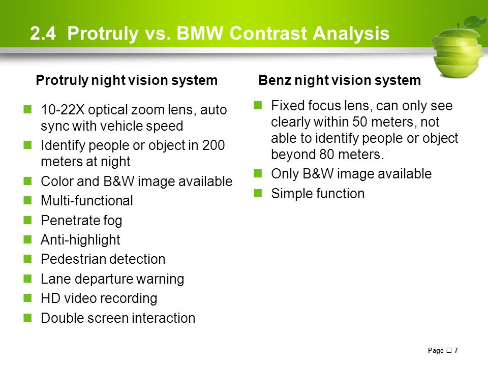 Protruly night vision system 10-22X optical zoom lens, auto sync with vehicle speed Identify people or object in 200 meters at night Color and B&W image available Multi-functional Penetrate fog Anti-highlight Pedestrian detection Lane departure warning HD video recording Double screen interaction Benz night vision system Fixed focus lens, can only see clearly within 50 meters, not able to identify people or object beyond 80 meters.