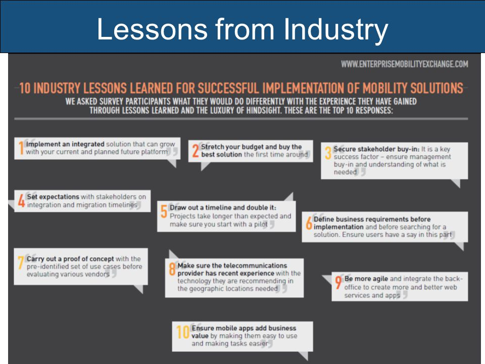 Lessons from Industry