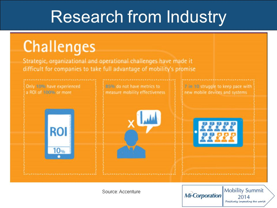 Research from Industry Source: Accenture