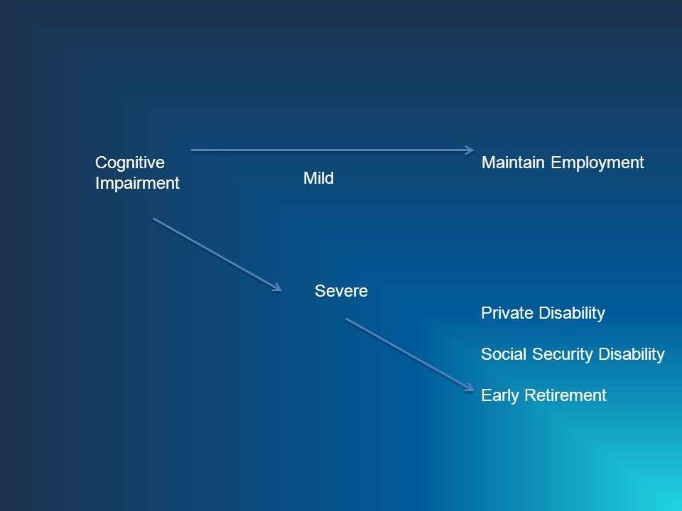 Cognitive Impairment Mild Maintain Employment Private Disability Social Security Disability Early Retirement Severe