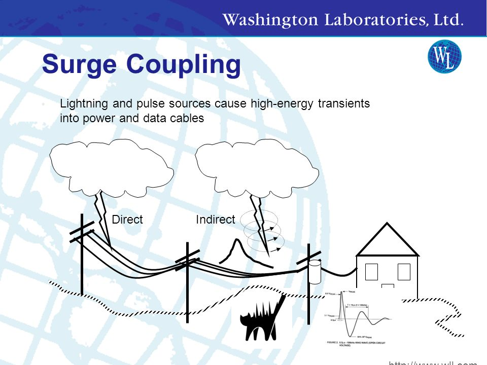 Surge Coupling Lightning and pulse sources cause high-energy transients into power and data cables Indirect Direct http://www.wll.com