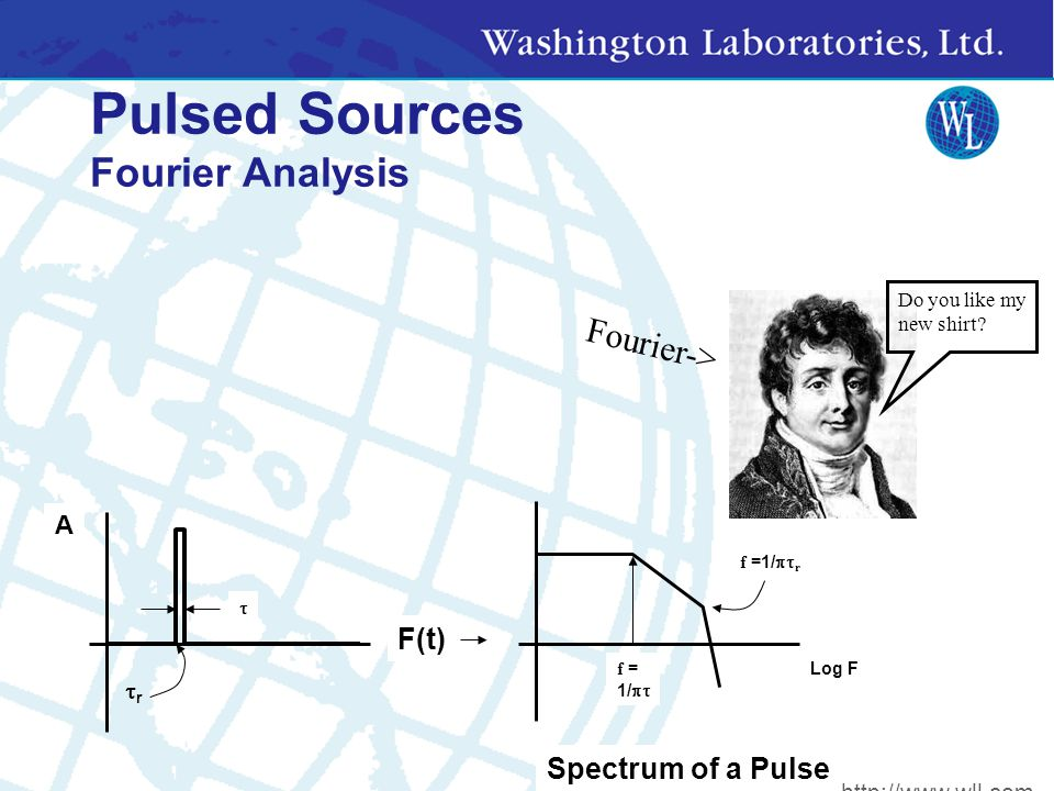 Pulsed Sources Fourier Analysis A F(t) Spectrum of a Pulse  Log F f = 1/  f =1/  r rr Fourier-> Do you like my new shirt.
