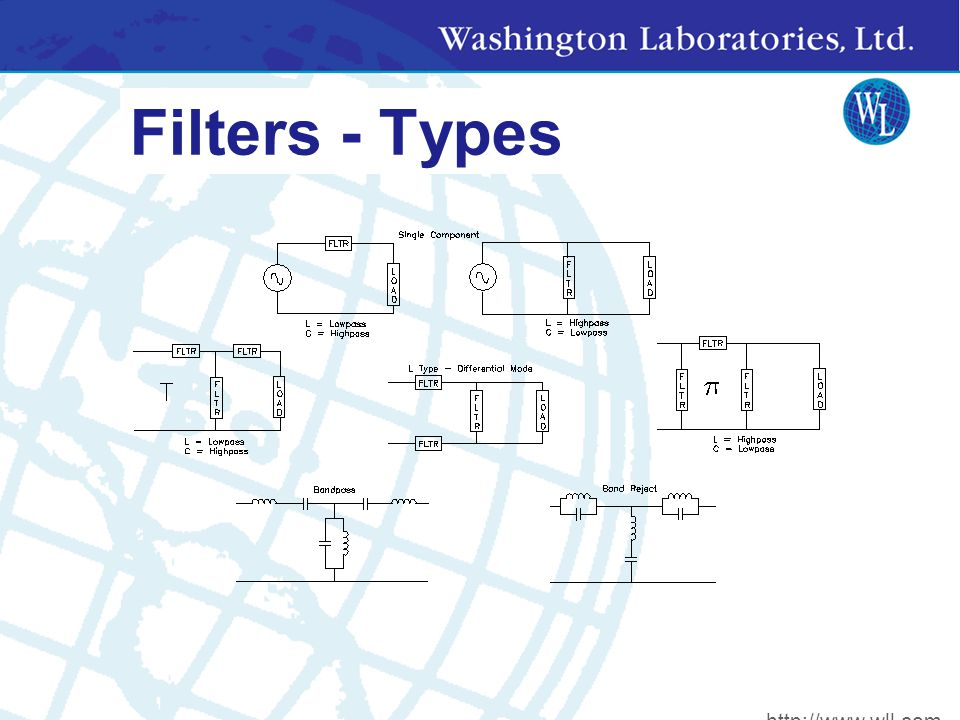 Filters - Types http://www.wll.com