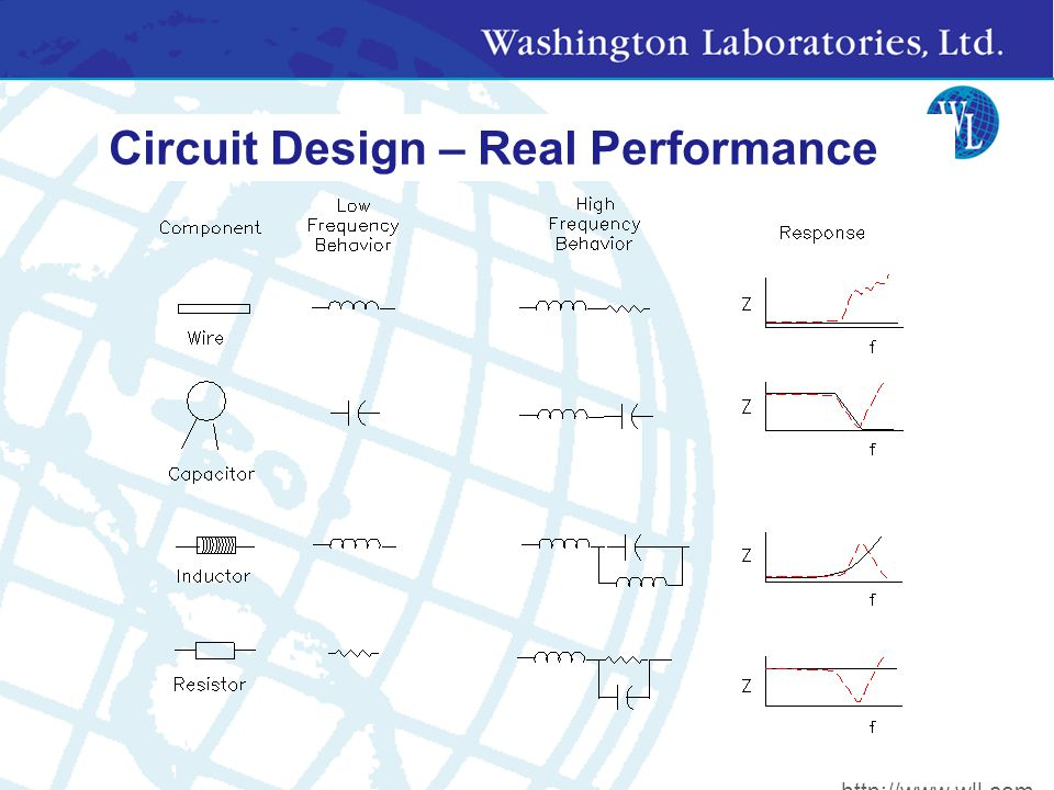 Circuit Design – Real Performance http://www.wll.com