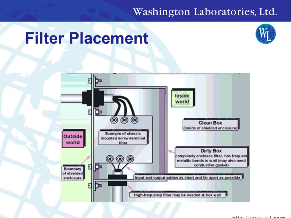 Filter Placement http://www.wll.com
