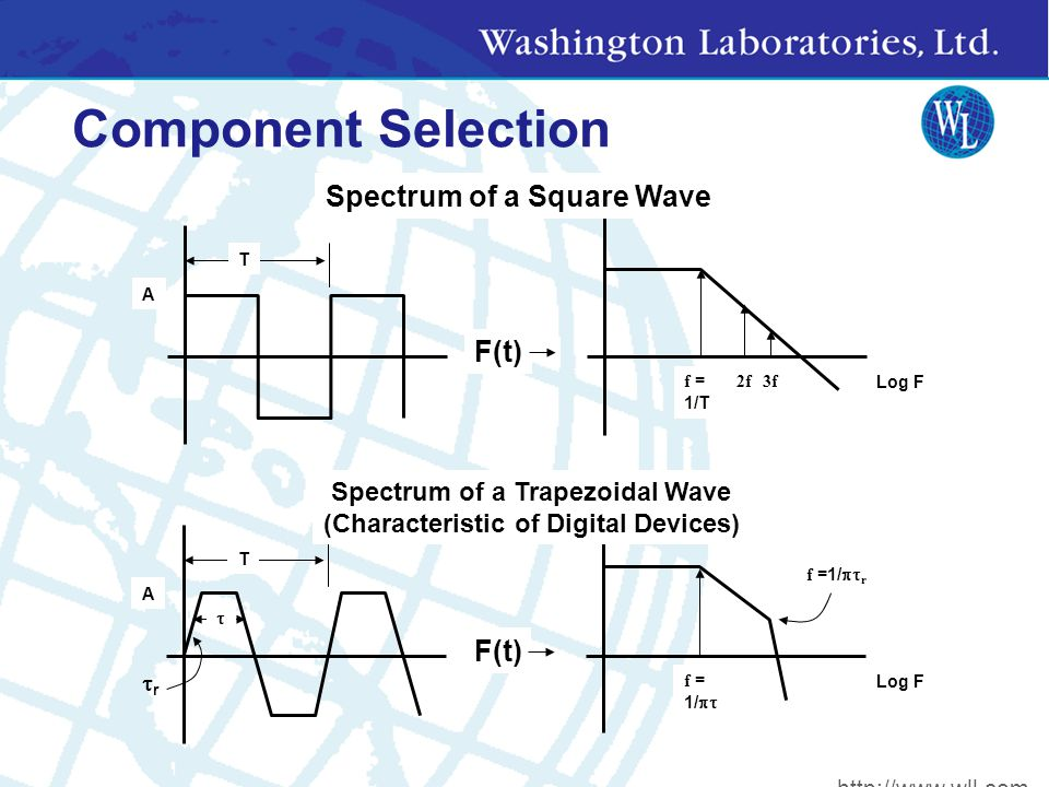 Component Selection T A Log F F(t) f = 1/T 2f3f T A Log F F(t) f = 1/  f =1/  r rr  Spectrum of a Square Wave Spectrum of a Trapezoidal Wave (Characteristic of Digital Devices) http://www.wll.com