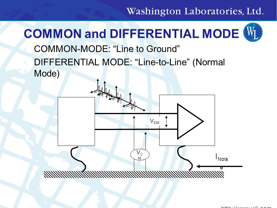 COMMON and DIFFERENTIAL MODE COMMON-MODE: Line to Ground DIFFERENTIAL MODE: Line-to-Line (Normal Mode) VCMVCM V DM I Nois e http://www.wll.com