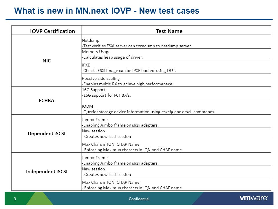 2009 VMware Inc. All rights reserved What\'s new in MN.Next – IOVP ...