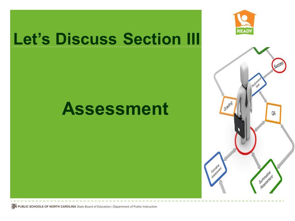 Let's Discuss Section III Assessment