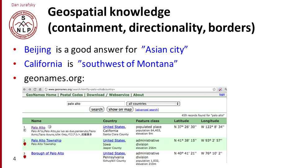 Dan Jurafsky Geospatial knowledge (containment, directionality, borders) Beijing is a good answer for Asian city California is southwest of Montana geonames.org: 4